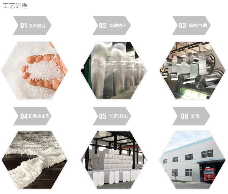 海仑-生产流程.jpg